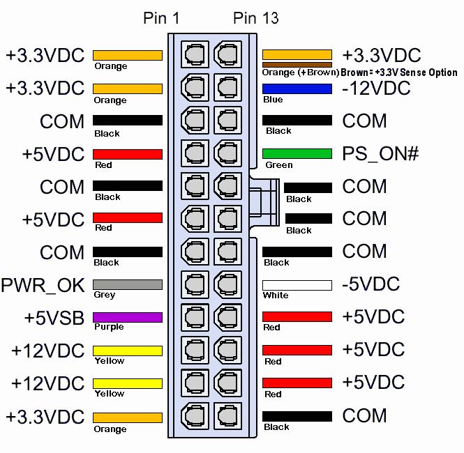 Драйвера Gigabyte Ga 73Vm S2