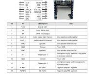 DFPlayer Mini - a short description of a cheap MP3 player