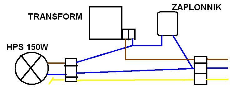 pod��czenie lampy HPS 150W dobrze ?