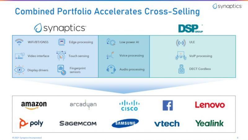Synaptics kupuje DSP Group za 538 milionów dolarów, aby dodać dźwięk IoT