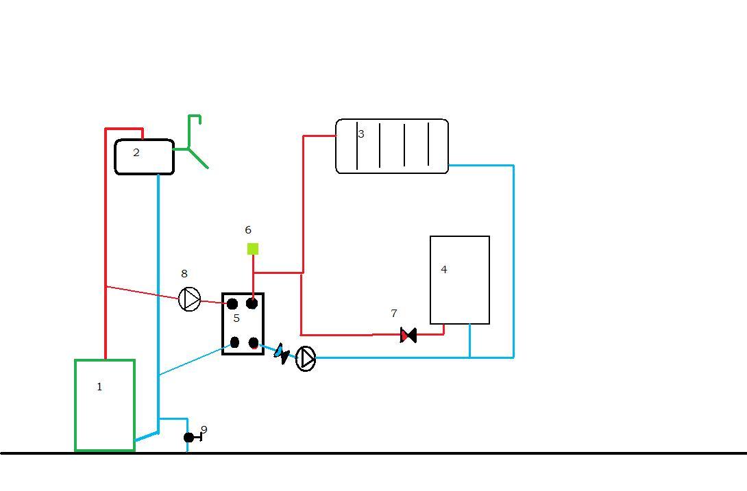 Piec kondensacyjny  - zabezpieczenie przed brudem.