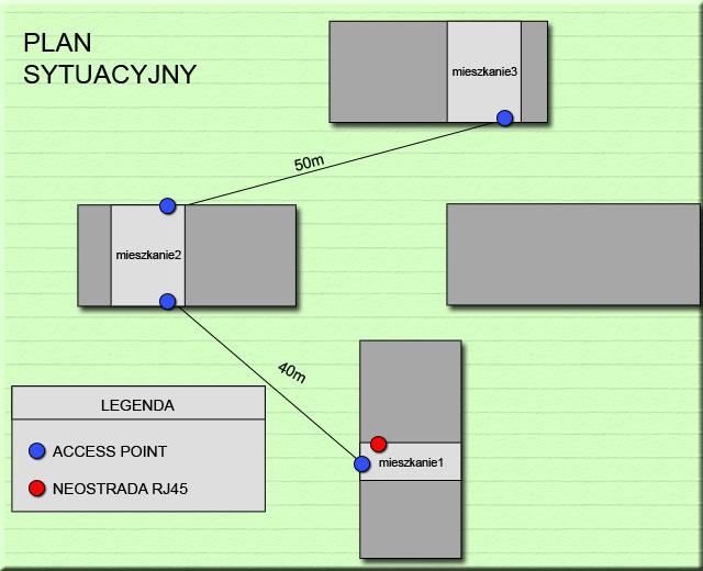 Konfiguracja sieci w trzech blokach