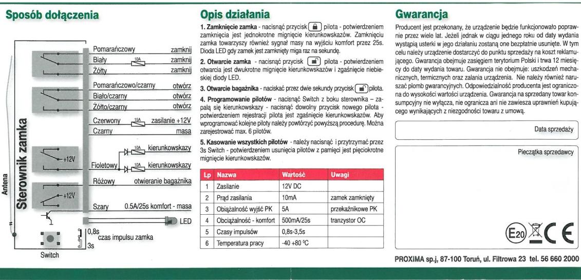 Proxima SRPi schemat wykorzystania pod��cze� sterownika do Astry F Hatchback