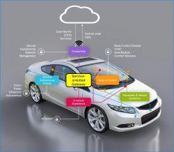 Współpraca NXP i Amazon obiecuje szerokopasmowy Internet dla aut