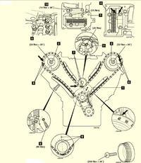 mercedes s500 w220 2004 rok, schemat rozrządu
