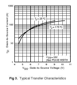 Sterownik silnika krokowego atmega8 + irfz44n