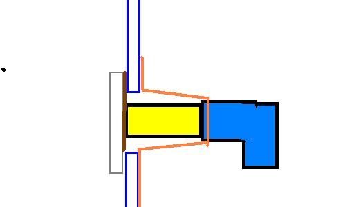 Uszczelnianie po��cze� gwintowych w instalacjach C.O., gazowych i wodnych.