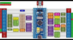 STM32 Blue Pill - alternatywa dla Arduino