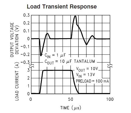 Modem GSM ZME3006 - milknie/resetuje się