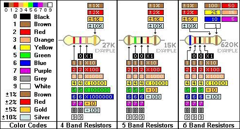 UNI-T M830B parametry element�w uk�adu