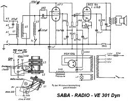 Philips radio - Kondensator radia ve301 dyn