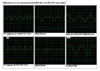 Sterowanie fazowe, PWM, całka i BASCOM