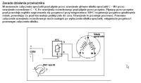 Zasilanie instalacji domowej przetwornicą 12/230 z aku. samochodowego