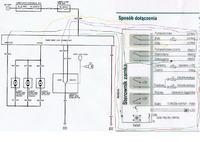 Honda Civic EG - Centralny zamek Proxima SRPi - jak pod��czy�