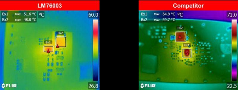 Trzy ważne kwestie w projektowaniu zasilacza dla nowoczesnych wideodomofonów