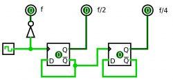 Mierzenie częstotliwości fali prostokątnej.