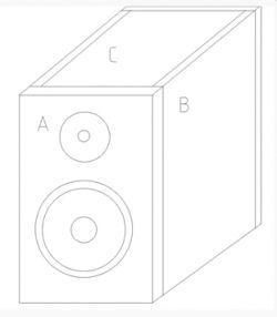 Monitor na STX: ALX + FGX (aluminium i włókno szklane)