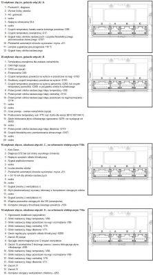 Passat B5 - SWAP climatronica by Hella na climatronic z CAN plus kodowanie.