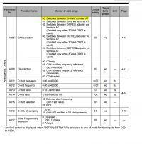 Sterowanie pompą głębinową z falownika Omron Hitachi RX 18.5 kW - funkcja PID