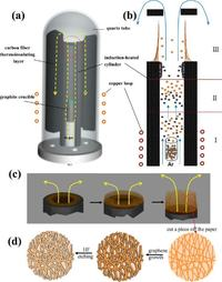 Krzemowy papier - nowy materia� dla gi�tkiej elektroniki