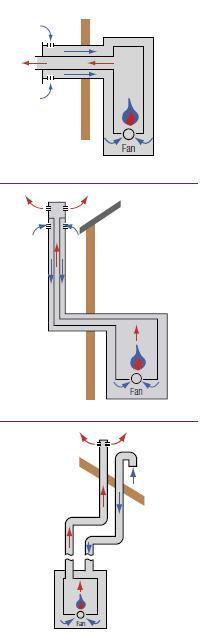 Zasada działania i budowa kotłów kondensacyjnych oraz turbo