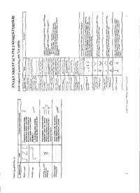 HP PSC 1200 - krzywy wydruk pdf