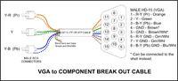 Przejściówka Component/Vga