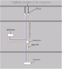 Budowa i podłączenie kabla 4-żyłowego telofonicznego?