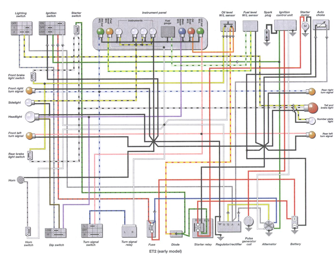 Vespa Px Wiring Diagram 125 200 Disc P200 Trusted Diagrams U2022 Efl