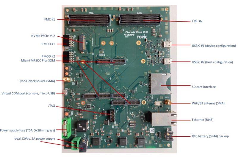 Zestaw Florida Plus - płytka deweloperska i MPSoC z Zynq Ultrascale+