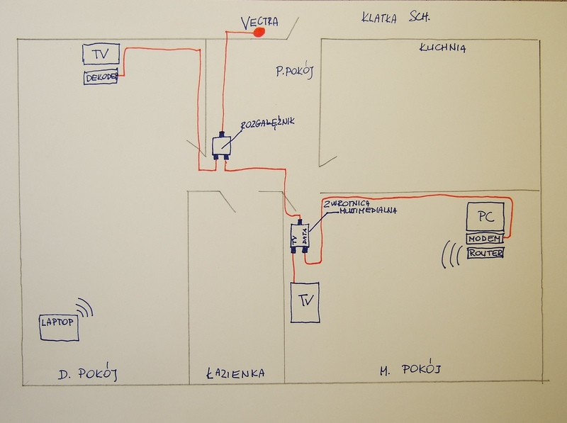 Przer�bka sieci internet w domu po wymianie instalacji elektrycznej