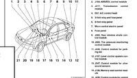 audi A6 - samoczynne załaczanie alarmu