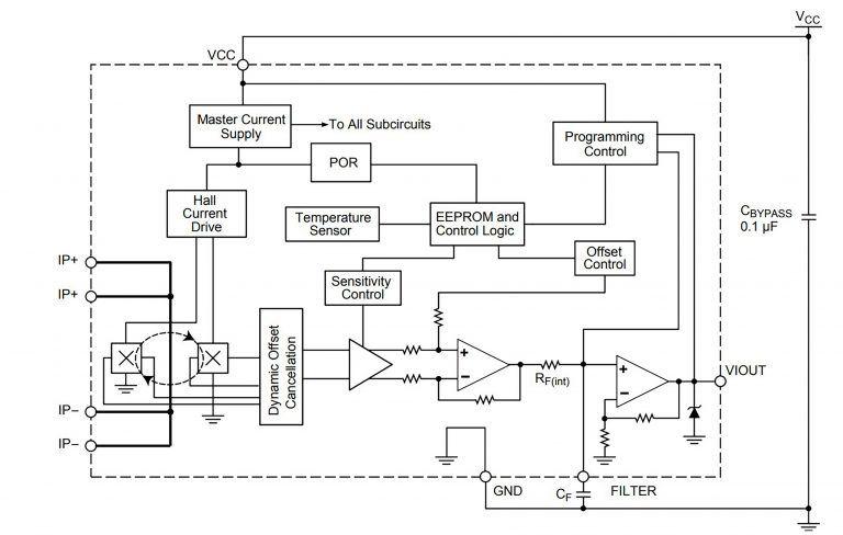 Sensory magnetyczne do systemów sterowania ruchem