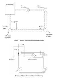 Nowy egzamin - kwalifikacja E.08 t.elektryk, błędy w egzaminie