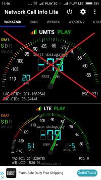 Internet LTE na różnych urządzeniach