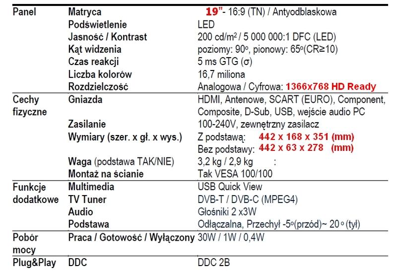 Telewizor 19 cali do 600 zł