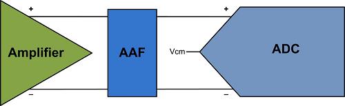 Szumy w przetwornikach Analogowo-Cyfrowych, cz�� IV