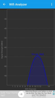 2.4 GHz WiFi no signal on 3 routers
