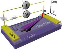 Naukowcy opracowali metod� zmiany polaryzacji magnesu pr�dem elektrycznym