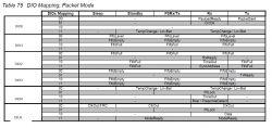 Moduł radiowy RFM95W i odebranie pakietu większego niż pojemność FIFO