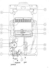 Beretta Idra 20s i zmiana ciśnienia