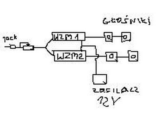 Rozbudowa głośników 2.1 o satelity