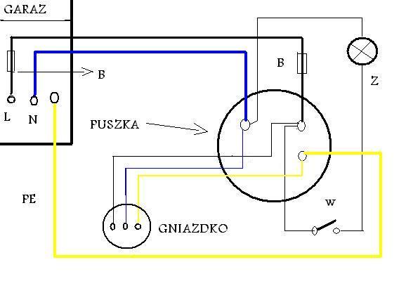 Jak Pociągnąć Instalację Do Altanki Elektrodapl