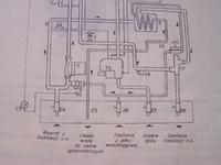 Termet AR-MSC 20 - problem z ciśnieniem