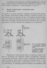 Instalacja antenowa na wzmacnaiczu kanałowym WWK 861 telmor