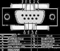 Program do sterowania - 3 urządzeniami przez RS232