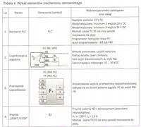 Egzamin zawodowy technik mechatronik czerwiec 2014 odpowiedzi