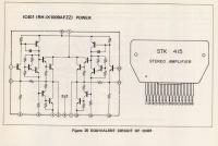 Zamiana układu STK415 w zestawie Hi-Fi współczesną końcówką mocy.