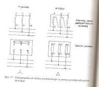 Podłączenie przełącznik gwiazda-trójkąt