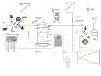 Kogeneracja paneli fotowoltaicznych z pompą ciepła.